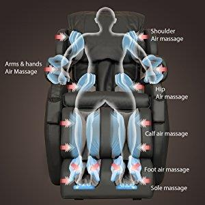 Airbag Massage