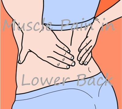 How to Treat Muscle Pain in the Lower Back